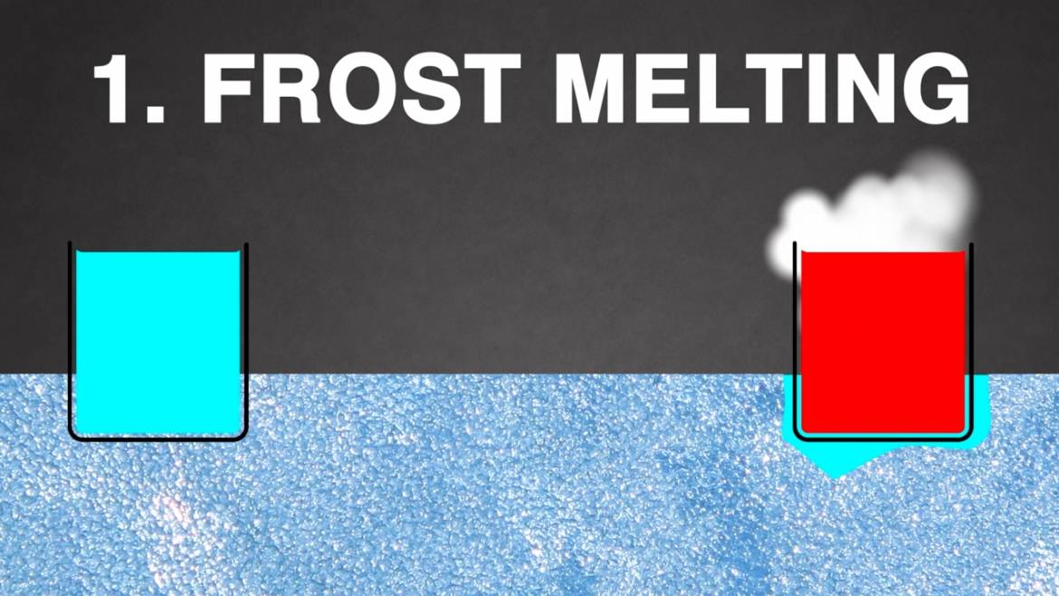 The Mpemba effect